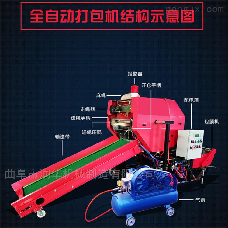 RH-DBJ-16-圆捆饲料打包机